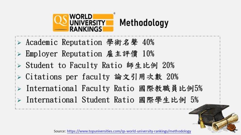 QS世界大學排名方法