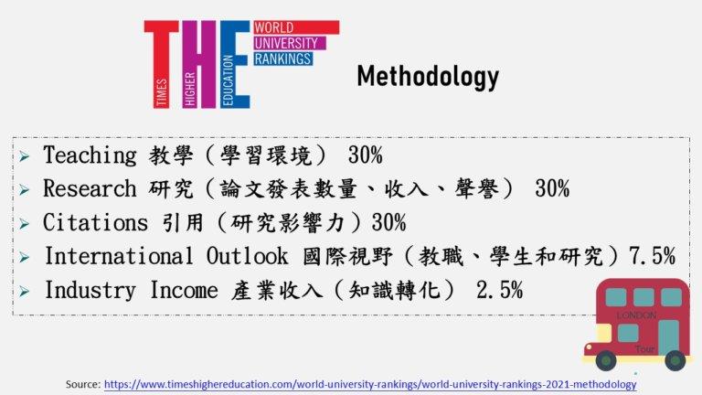 Times 世界大學排名方法